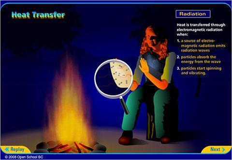Open School BC – Heat Transfer – Science 10