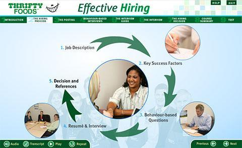 Thrifty Foods – Effective Hiring